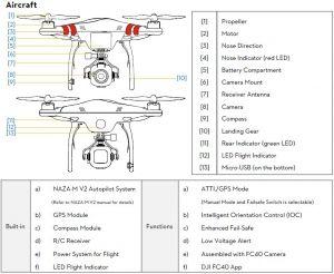 Phantom FC40 Drone