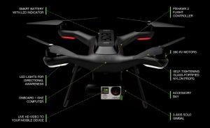 Solo Quadcopter From 3DRobotics